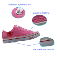 2018 Latest Customized Girls Pink Rubber Sole Fashionable Canvas Shoes